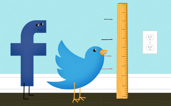 Quantifiez l'influence des réseaux sociaux sur vos ventes